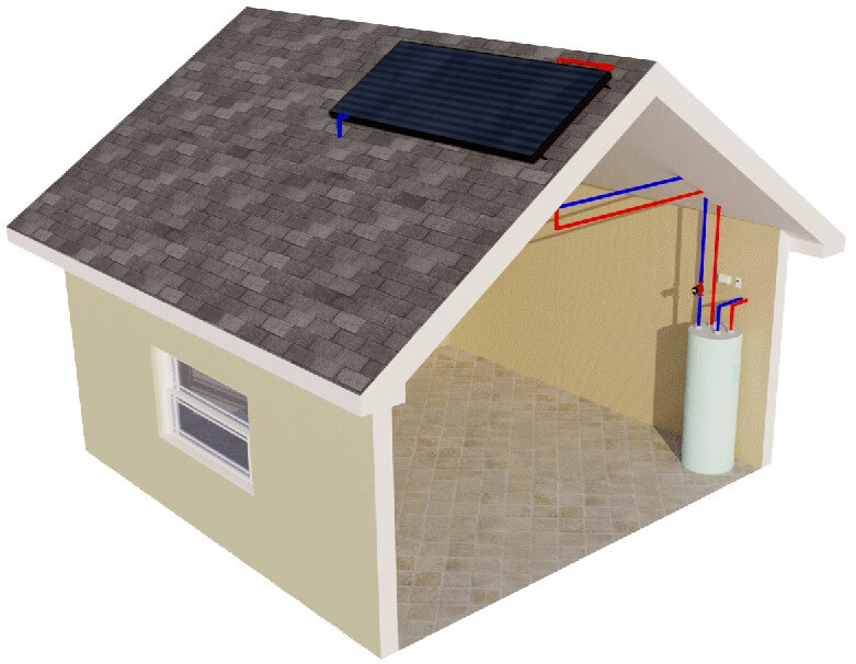 how solar water heating system works solar pool heating controllers  at edmiracle.co