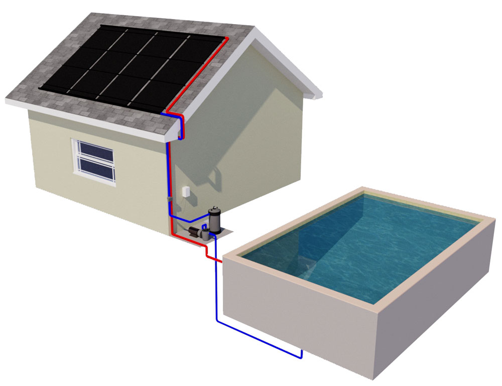 Solar pool heating panels solar electricity - Swimming pool solar heating system ...